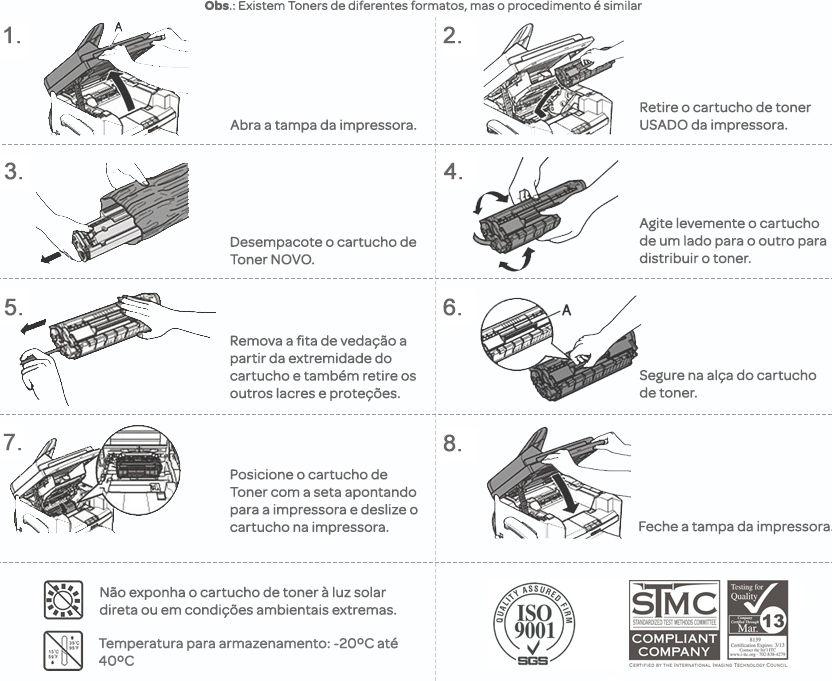 instruções de Uso para Tonner